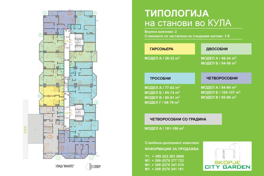 Tipologija-1_900x600