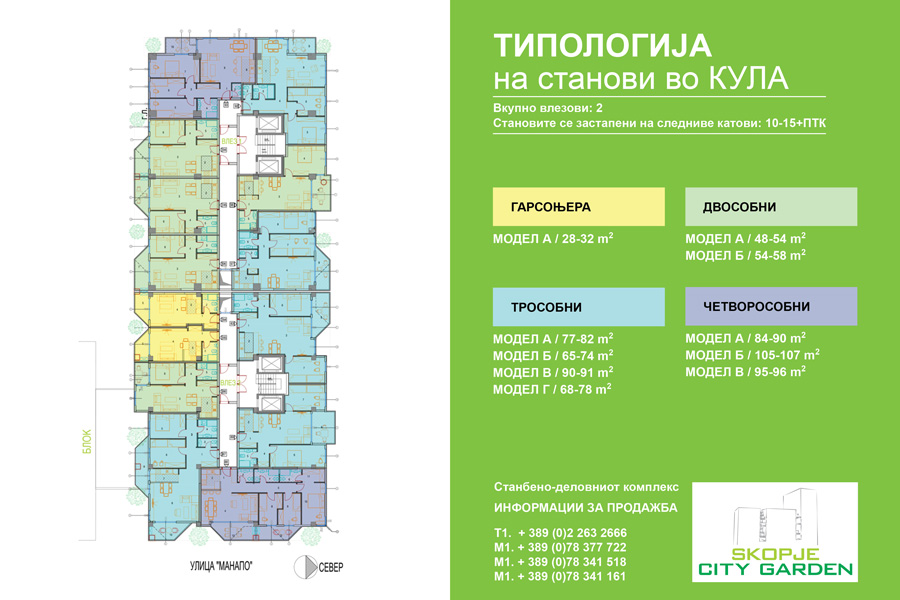 Tipologija-2_900x600