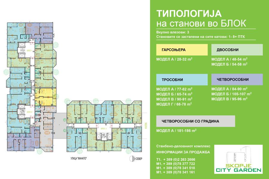 Tipologija-3_900x600